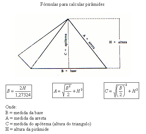 Fórmulas para calcular pirâmides