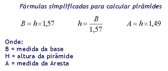 Fórmulas simplificadas para calcular pirâmides