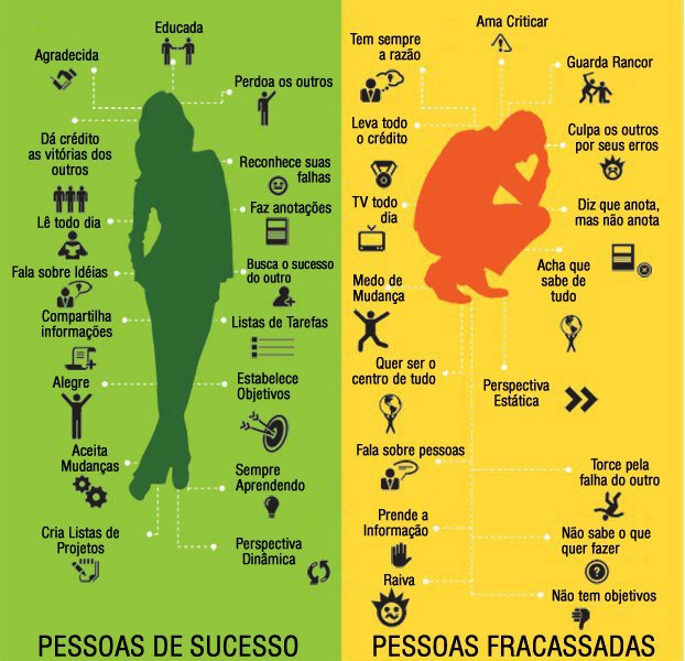 pessoas de sucesso..