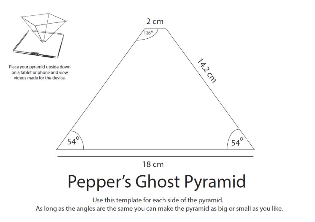 modelo piramide holografica