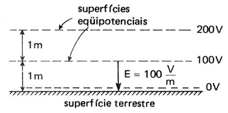 eletricidadenaatmosfera_5