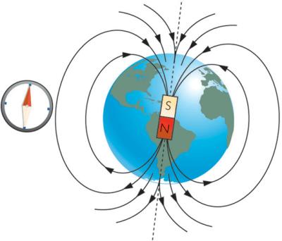 campo-magnetico-terrestre 2